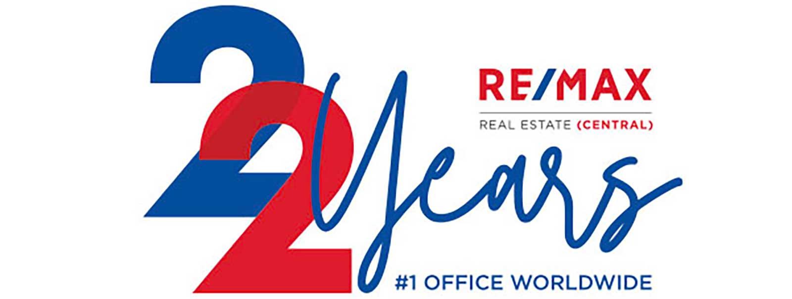 Ram  REALTOR® real estate statistics